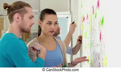 Teamwork - Close up of girl explaining visual data to her...