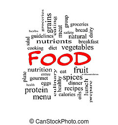 Food Word Cloud Concept in red caps