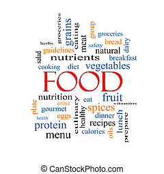 Food Word Cloud Concept