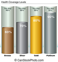 Health Insurance Coverage Levels - An image of health...