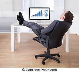 Businessman With Feetup Relaxing At Computer Desk - Full...