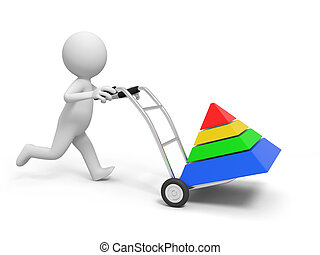pyramid - A 3d person pushing a cart/ a pyramid in the cart