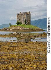 Lakes of Scotland