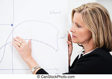 Middle-aged businesswoman giving a presentation pointing to...