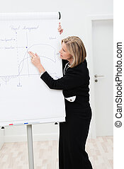 Businesswoman giving a presentation - Businesswoman in a...