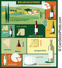 Wine and cheese parings - Poster set of cheese with...