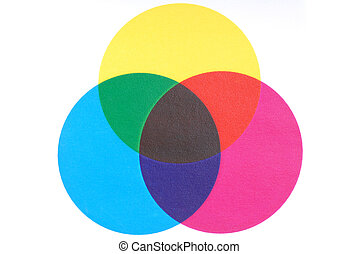 The four print colors - No computer fake, but a photo of an...