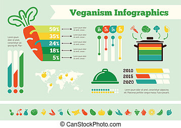 Healthy Food Infographic Template. - Flat Healthy Food...