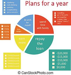 Goals for a year - Plans and goals for a year infographics,...
