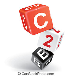 3d dice illustration with word C2B