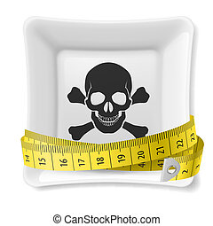 Unhealthy dieting - Plate with skull and crossbones image...