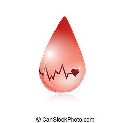 blood and lifeline