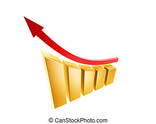 curve growth chart