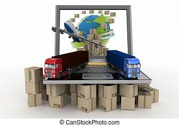 Online goods orders worldwide