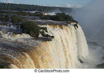 Iguacu Falls