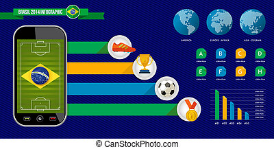 Brazil soccer championship phone infographic - Brazil soccer...