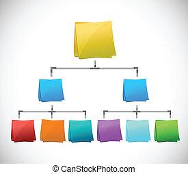 post memo color diagram illustration design over a white...