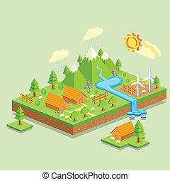 Green Earth - illustration of green earth concept in...