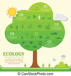 Environmental Infographic - illustration of tree in...