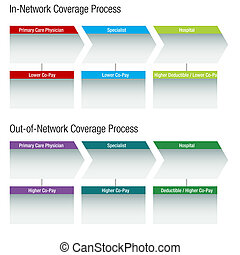 Network Healthcare Chart - An image of a healthcare network...