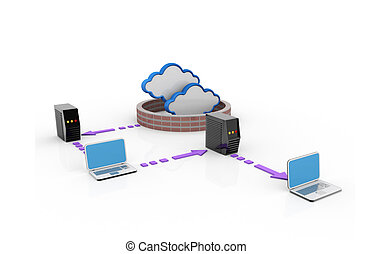 computer connected to cloud server Note