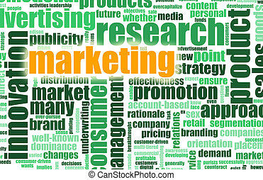 Sales and Marketing Focus as a Word Cloud