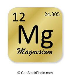 Magnesium element - Black magnesium element into golden...