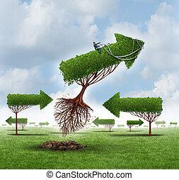 Crecimiento, liderazgo