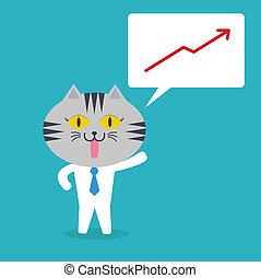 Cat in business quote with profit graph