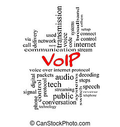 VOIP Word Cloud Concept in red caps