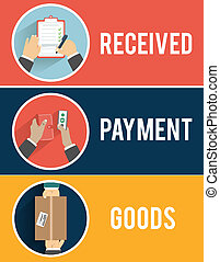 Internet shopping process of purchasing and delivery...