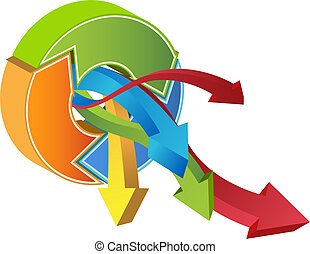 Cycle Process Diagram - Three dimensional curving arrows...