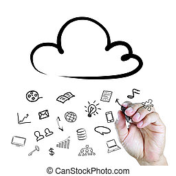 hand drawing a Cloud Computing diagram on the whiteboard