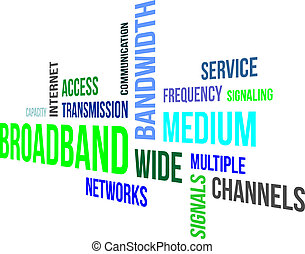 word cloud - broadband - A word cloud of broadband related...