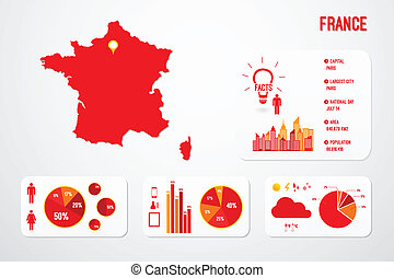 France Map Infographics