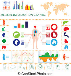 medical info graphic