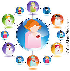 Female Patient Network - Set of icons forming a medical...