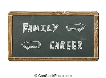 Family - Career written on a blackboard