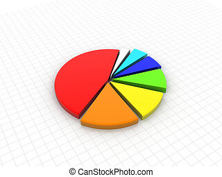 Business pie chart;