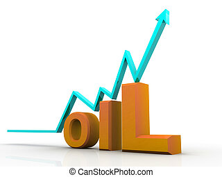 Increasing price of oil concept