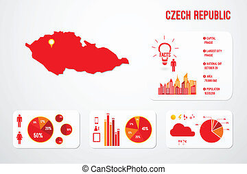 Czech Republic Infographics Map Vector