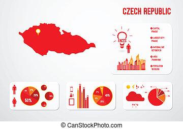 Czech Republic Infographics Map Vector
