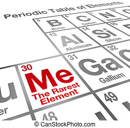 Me the Rarest Element words on a periodic table to...