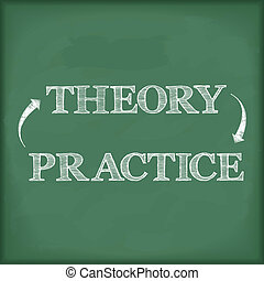 Theory - Practice - Theory - practice diagram on blackboard,...