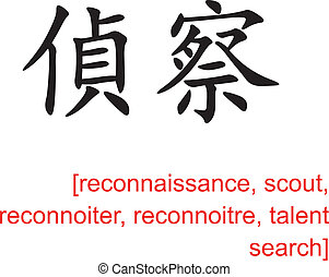 Chinese Sign for reconnaissance, scout, reconnoiter,...