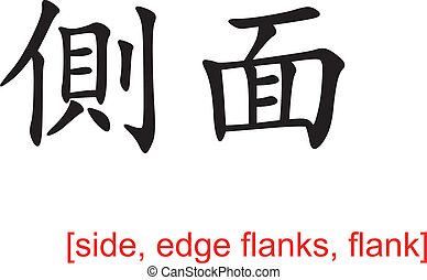 Chinese Sign for side, edge flanks, flank - Chinese...