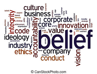 Belief word cloud