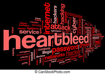 Heartbleed attack in word tag cloud
