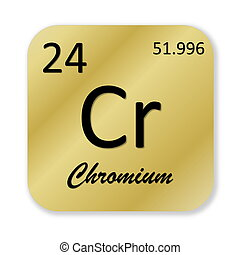 Chromium element - Black chromium element into golden square...