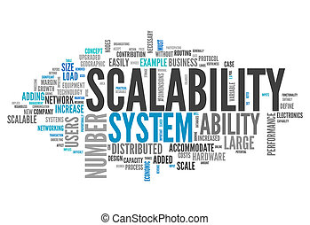 Word Cloud Scalability - Word Cloud with Scalability related...